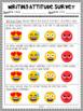 Emoji Elementary Writing Attitude Survey