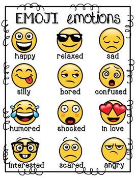 Emoji Emotions Charts