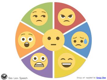 Emoji Emotions Wheel