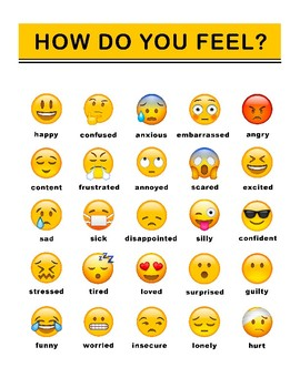 picture relating to Emoji Feelings Printable named Emoji Inner thoughts Worksheets Training Elements TpT