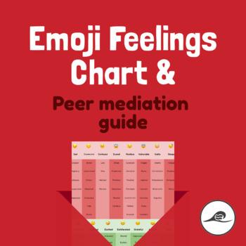 Emoji Feelings Chart for Peer Mediation in 2020