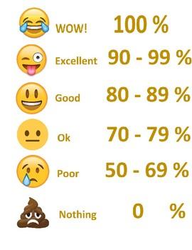 Emoji Grading