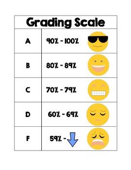 Grading Scale - Emoji
