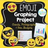 Emoji Graphs and Data Project {Charts, Pictographs, Bar Graphs}