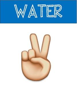 Emoji Hand Signal Signs