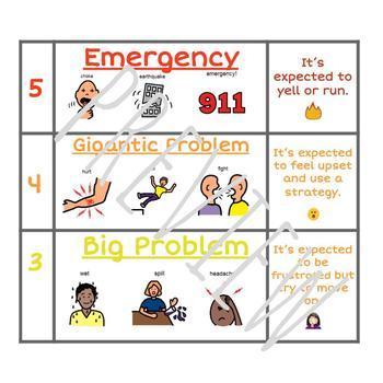 Emoji How Big is My Problem   Regulation