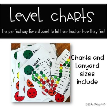 Emoji Level Charts for Students (Expressing Feelings)