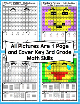 Emoji Math Mystery Pictures: 3rd Grade Math Skills