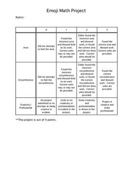 Emoji Math Project - Area and Circumference of a Circle