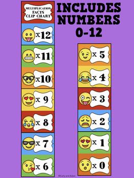 Emoji Multiplication Clip Chart