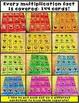 Emoji Multiplication Facts Game