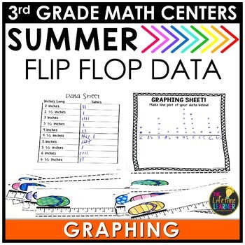 Line Plots June Math Center