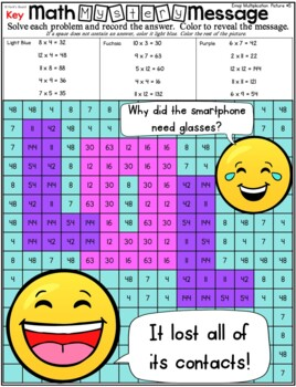 Emoji Multiplication Mystery Pictures -  Message Math