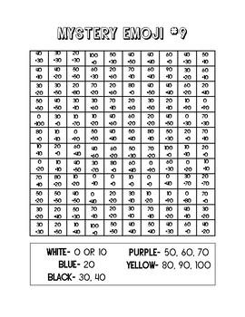 Emoji Mystery Picture- Addition BUNDLE