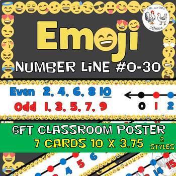 Emoji Number Line Classroom Poster - Emoji Theme Decor