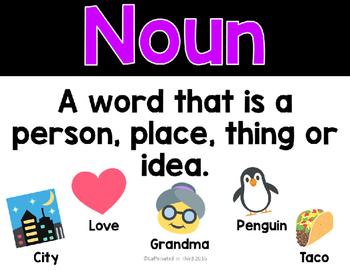 Emoji Parts of Speech Posters