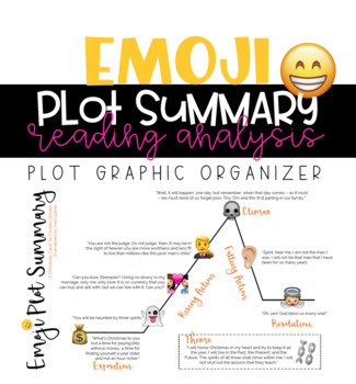 Emoji Plot Summary Graphic Organizer