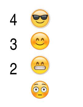 Emoji Scale