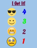 Emoji Self Assessment
