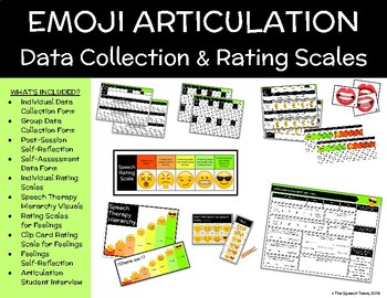 Emoji Speech Articulation Data Collection & Rating Scales