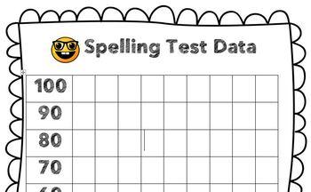 Emoji Spelling Test Data Sheet