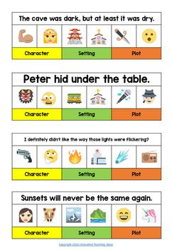 Emoji Story Writing Prompt Freebie!