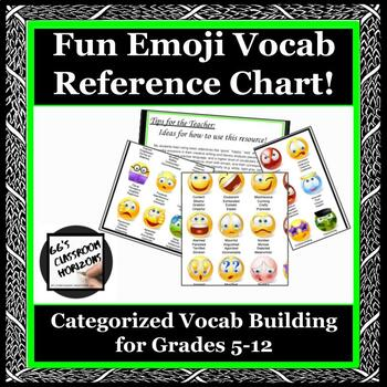Emoji Synonyms Vocab Chart