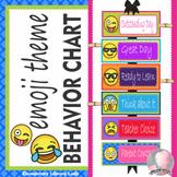 Emoji Decor Behavior Clip Chart - EDITABLE