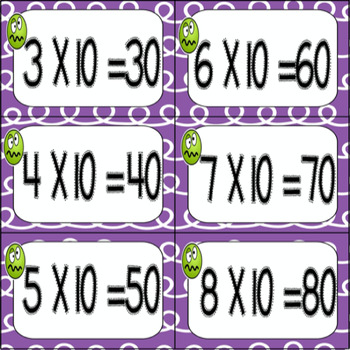 Emoji Theme Multiplication Facts