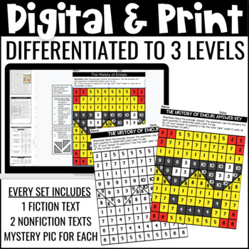 Emoji Themed Close Reading Comprehension Passages | ELA Test Prep Review