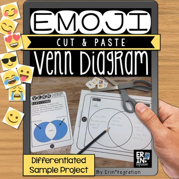 Emoji Venn Diagram Cut and Paste