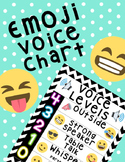 Emoji Voice Level Chart
