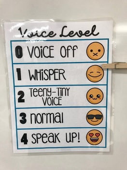 Emoji Voice Level Poster