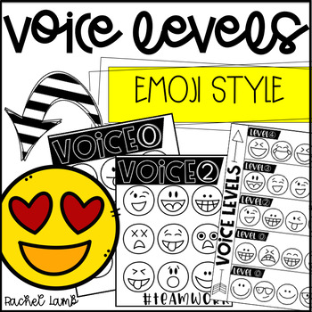 Emoji Voice Level Posters