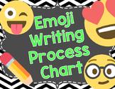 Emoji Writing Process Chart