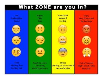 Emoji Zones of Regulation Visuals/Posters