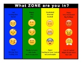 Emoji Zones of Regulation Visuals/Posters