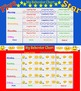 Emoji and Star Student Behavior/Tasks Charts