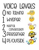 Emoji's Voice Levels