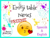 Emoji table names in Spanish and English