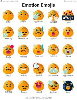 Emotion Emojis Poster for Preteens, Teens