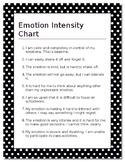 Emotion Intensity Chart