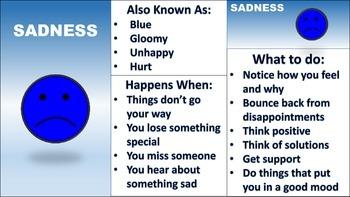 Emotion Signs
