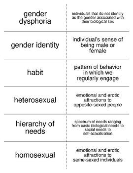 Emotion and Motivation Flash Cards For Psychology