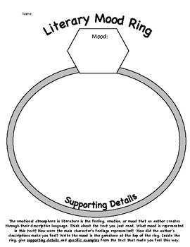 Emotional Atmosphere Mood Ring