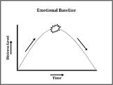 Emotional Baseline Handout