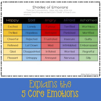 Emotional Intelligence Activity Pack