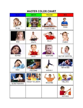 Emotional Regulation Bingo and Posters