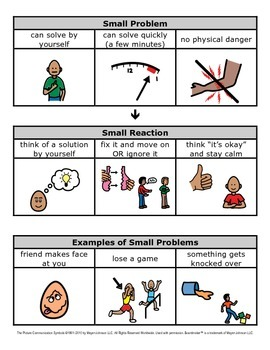 Emotional Regulation - Size of the Problem/Reaction Visual Cue