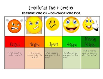 Emotional Thermometer
